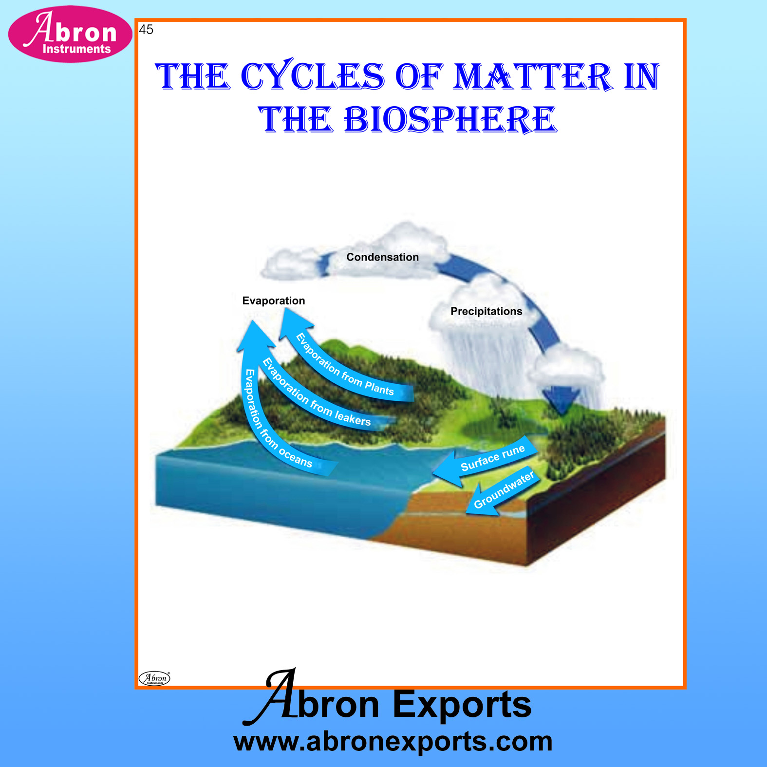 cycles of matter [pdf]free cycles of matter answers download book cycles of matter answerspdf 200 top civil engineering interview questions and answers pdf sat, 15 sep 2018 03:41:00 gmt.